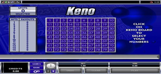 Best Keno Bet